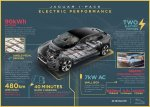 jipace19myinfographicelectricperformancev2010318.jpg